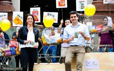 El Costo de Vida para una familia de barrios populares de Rosario fue de $28.148 en diciembre